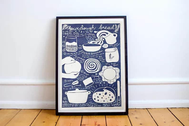 illustrated sourdough recipe print
